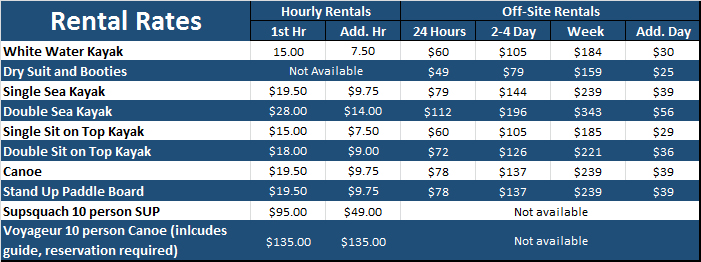 Web_rental_rates_2016